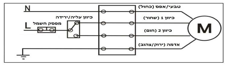 הוראות חדשות הוראות התקנה של מנוע לתריס חשמלי | פלמט SK-21