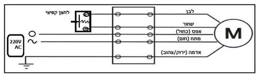 מודרניסטית הוראות התקנה של מנוע לתריס חשמלי | פלמט IS-26